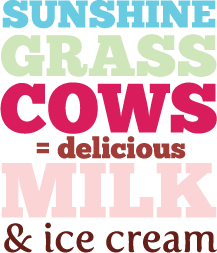 Sunshine, grass, cows equals delicious milk & ice cream